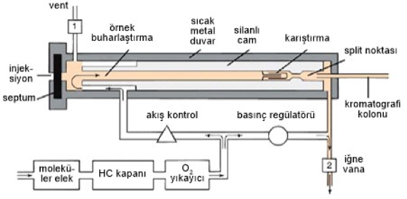 Analysis and Basic Principles Of Our Laboratory » Dioki